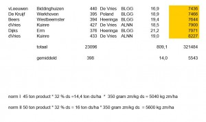 tabel 2012 3